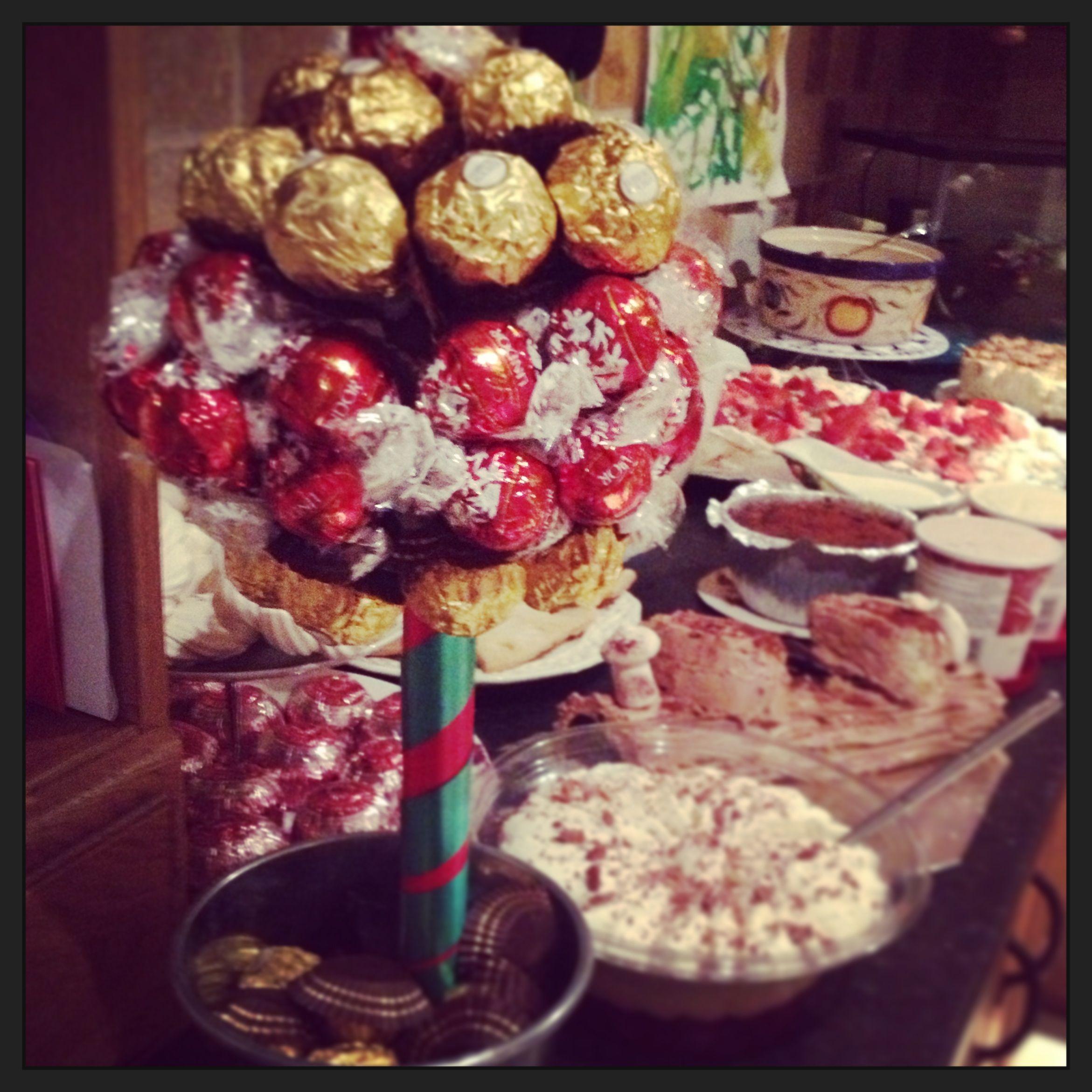 christmas desserts pinterest - photo #7