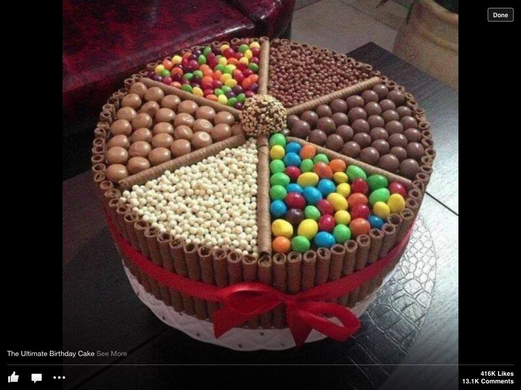 Sweets Birthday Cake Images : Ultimate Birthday Cake parties and gifts Pinterest