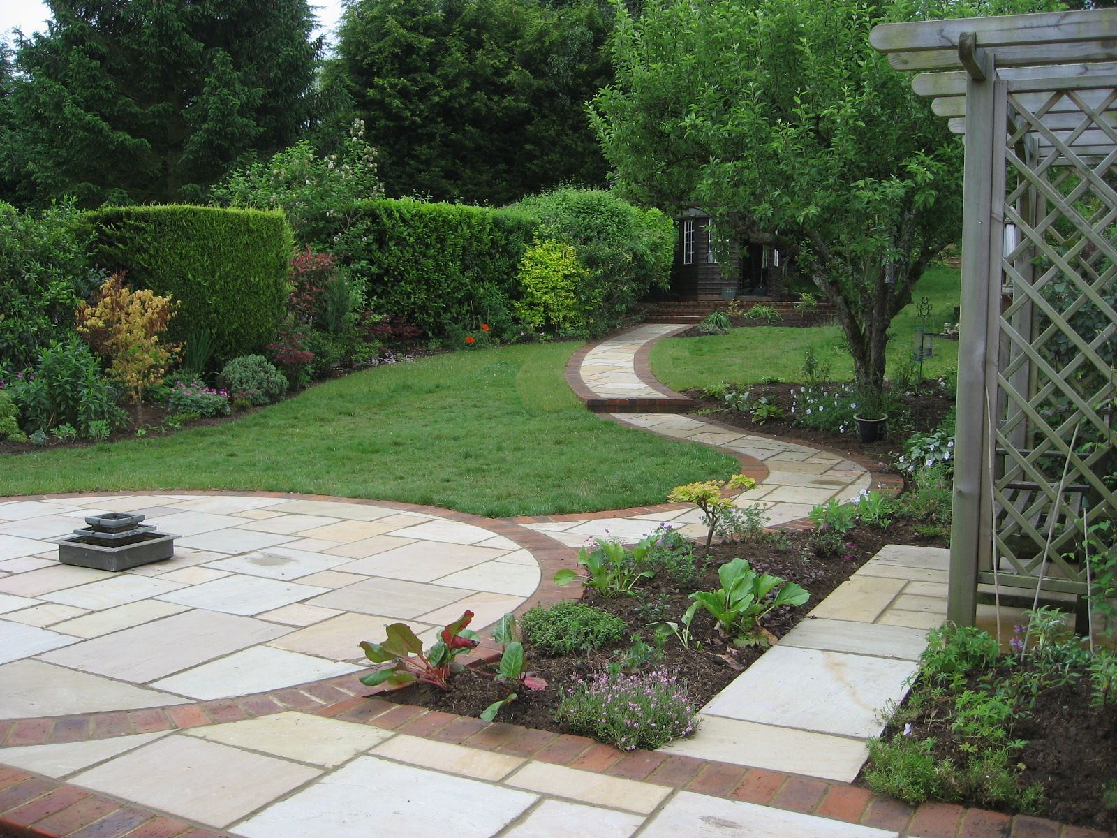 landscaping yards thoughts