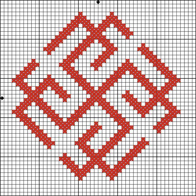 Вышивка славян обереги 22