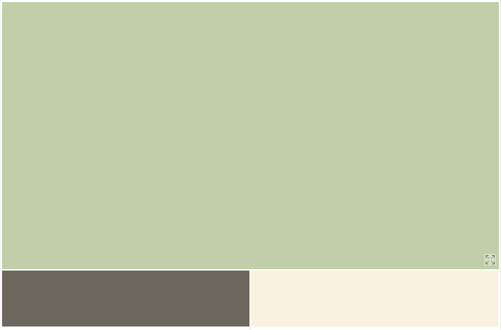 Sage Green And Accent Colors This Is My Home Pinterest