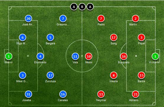 alineaciones real sociedad vs barcelona liga 2014