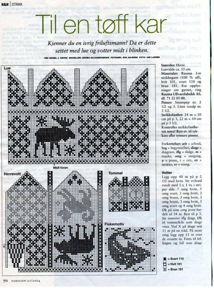 Diagram - elg og fisk Knitting - Mittens Pinterest