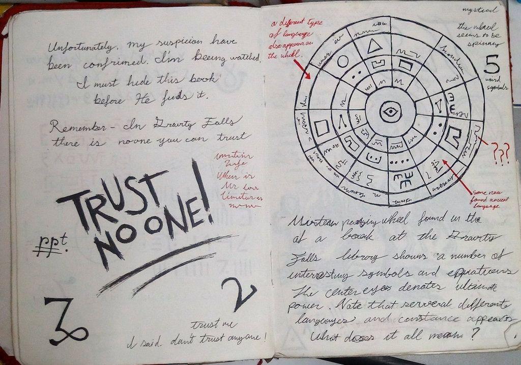 Видео как сделать дневник из гравити фолс 1