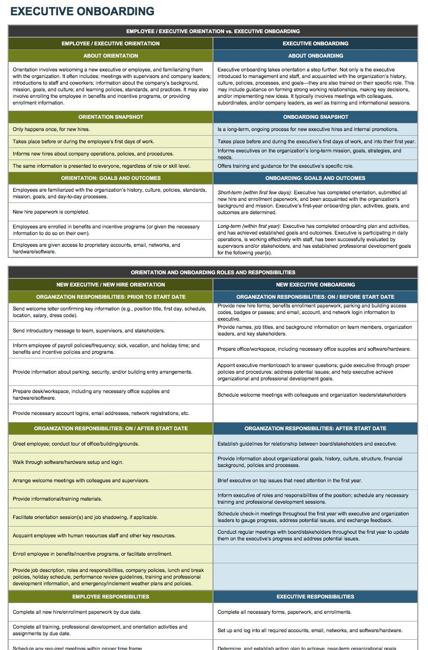 Employment Reference Policy Template