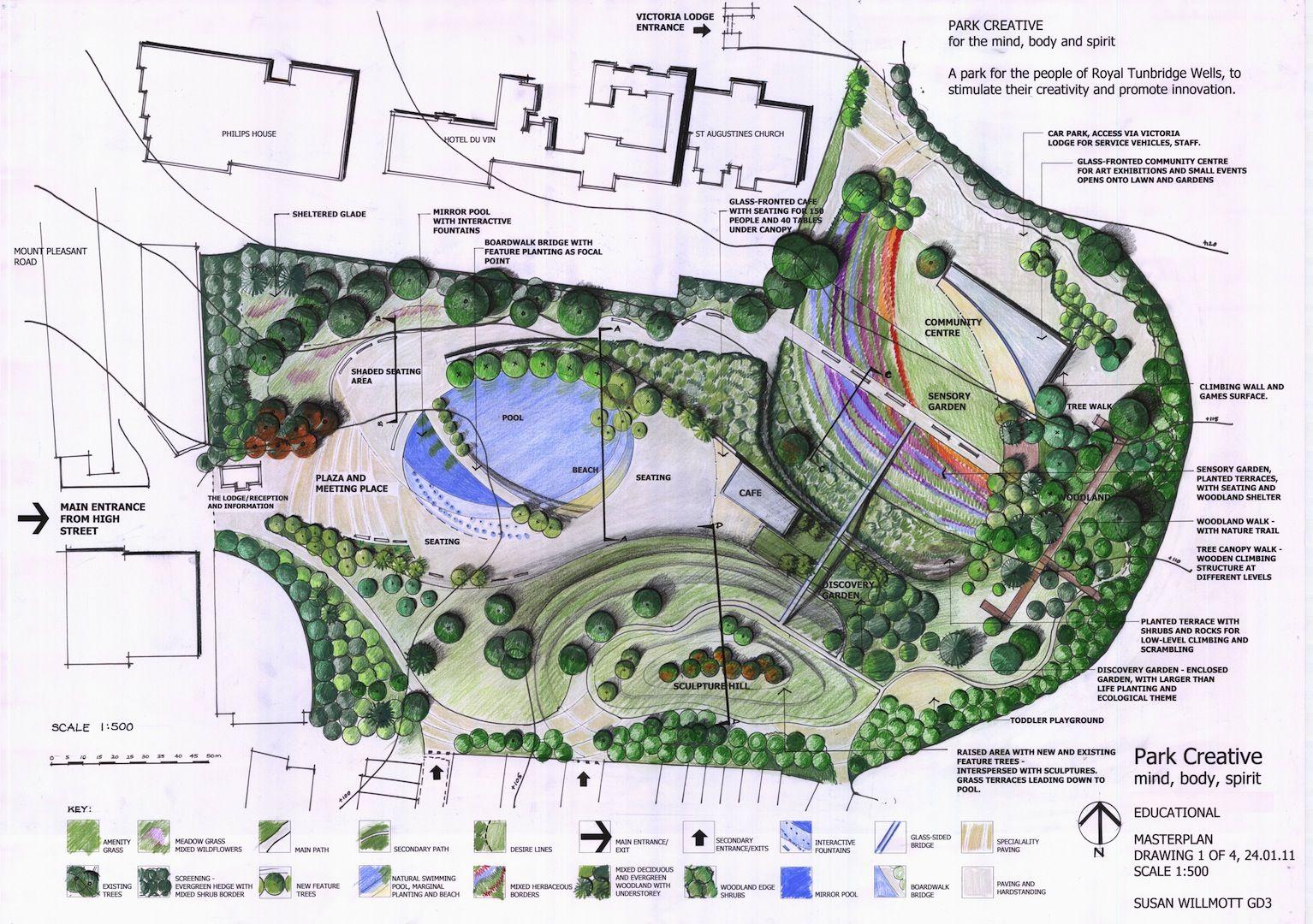 Pin by ksent on how pinterest for Garden design level 3