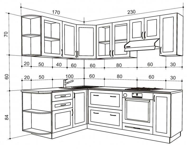 Эскизы кухонь своими руками