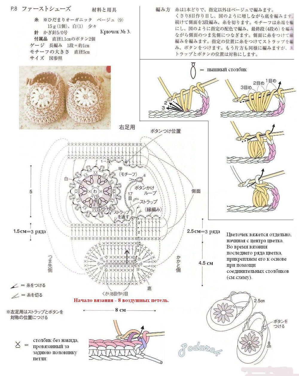 Схема вязания пинеток крючком для начинающих
