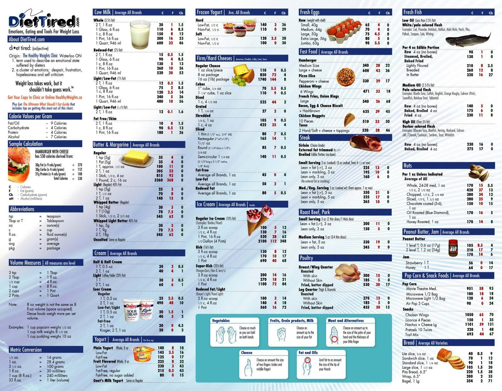 printable food calorie chart pdf
