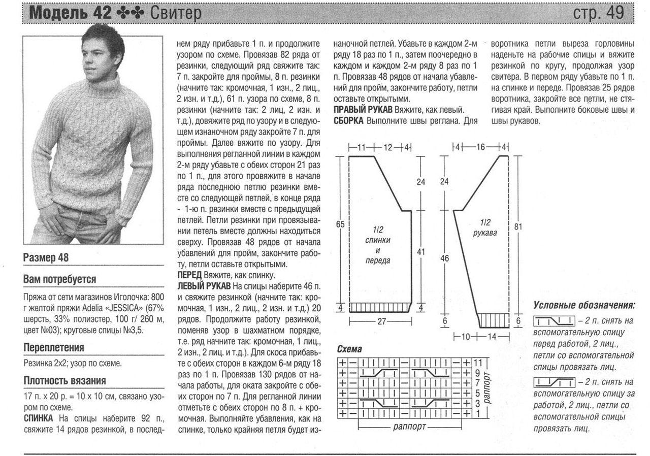Связать мужской свитер спицами для начинающих схемы