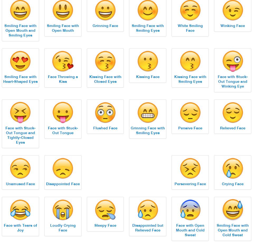 Emoji bedeutung