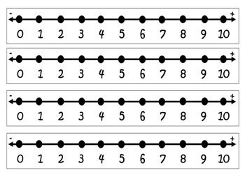 Printable Number Line Kindergarten – Printable Editable Blank ...