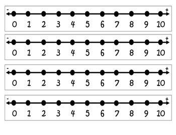 Number Line Printable 0 10 | April Calendar | April Calendar