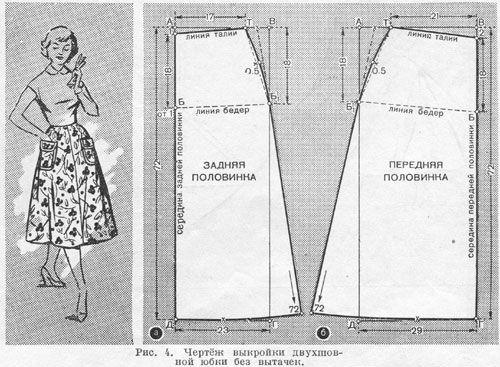 Как сшить расклешенную двухшовную юбку 64