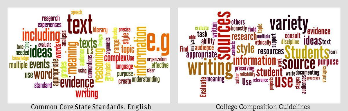 essay analysis checklist