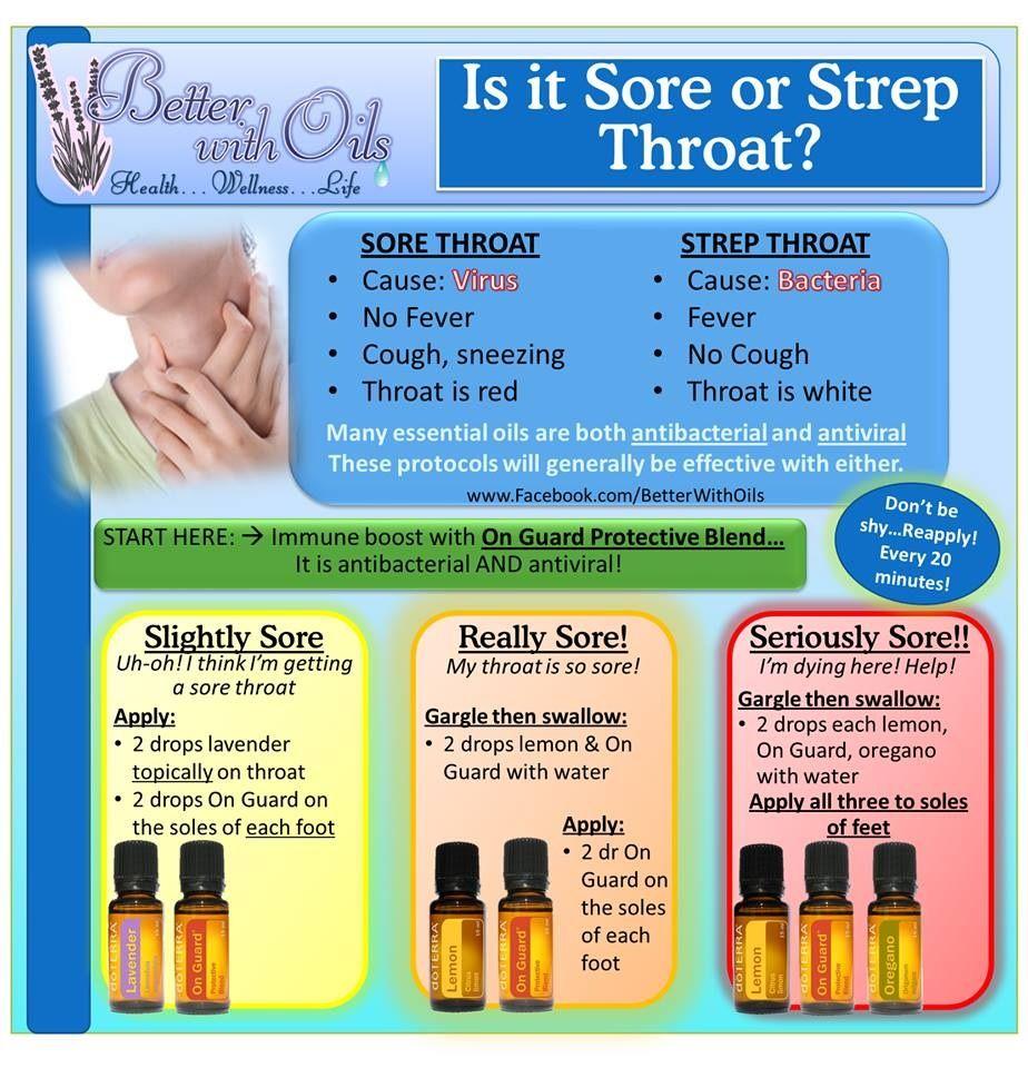 Doterra Oils For Sore Throat
