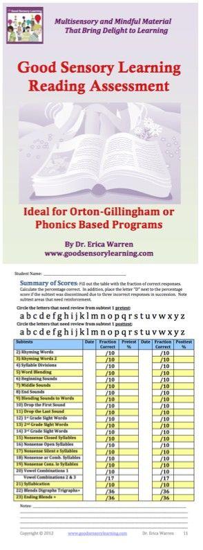 Orton-Gillingham vs. Wilson Reading Systems