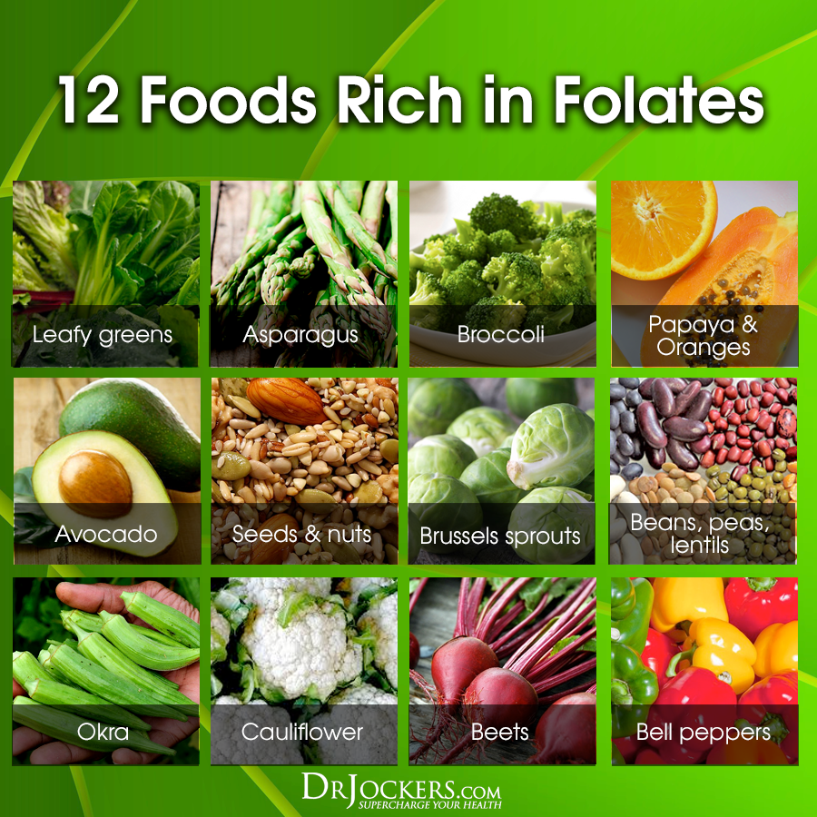 10 Folic Acid Foods You Should Be Eating All the Time