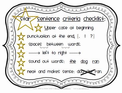 writing checklist for kindergarten