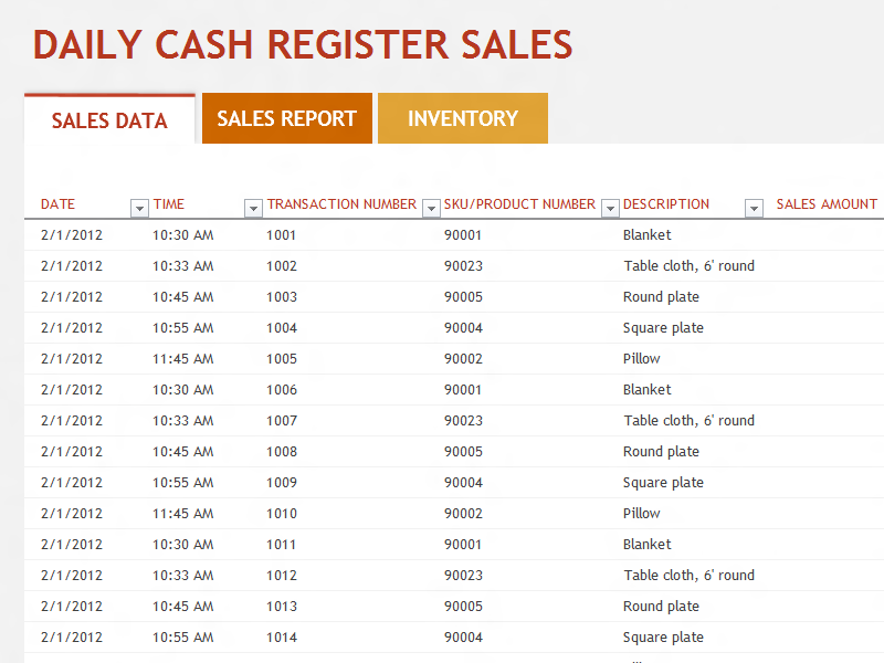 daily sale report