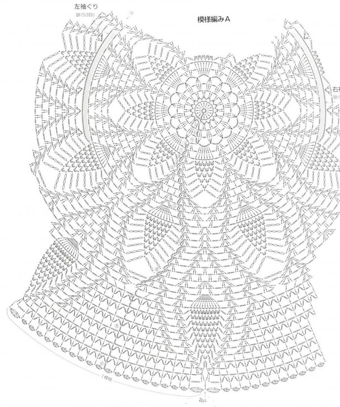Crochet Circular vest free pattern Crochet patterns ...