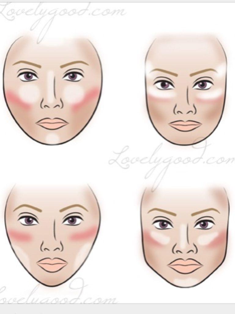 Contouring of face shapes   leah   Pinterest