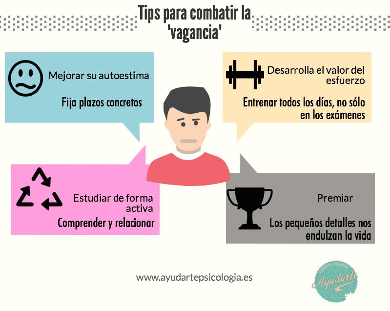 Tips para mejorar la vagancia por ayudarte