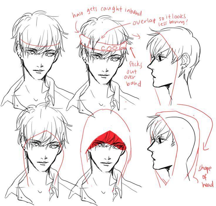 Схемы для рисования аниме парней