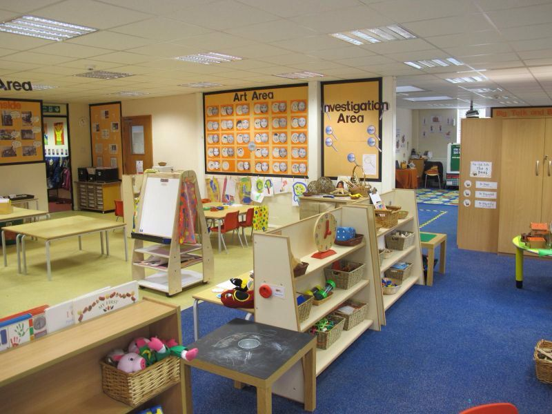 Reception Classroom Design ~ View of my classroom early years provision areas and