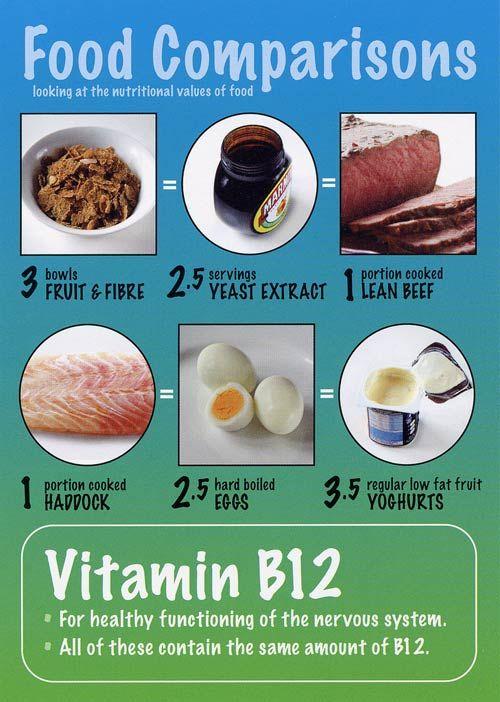 B12 benefits