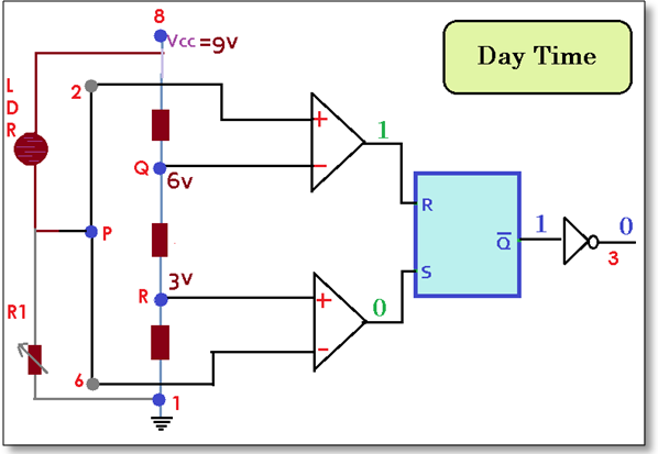 555 timer ic projects