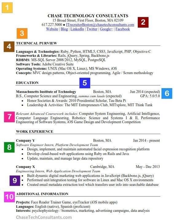 application programmer resume excellent resume sample free - Specific Language Programmer Resume