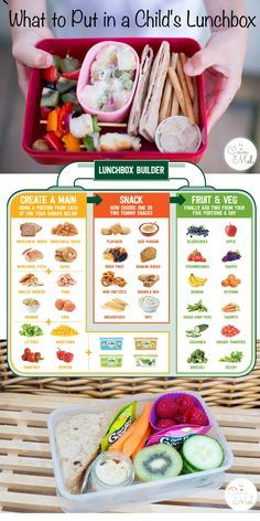 Packing Lunchboxes - Tips