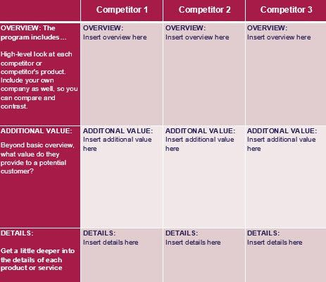 Competitive Analysis Template Competitive Analysis Template 9 - sample competitive analysis 2