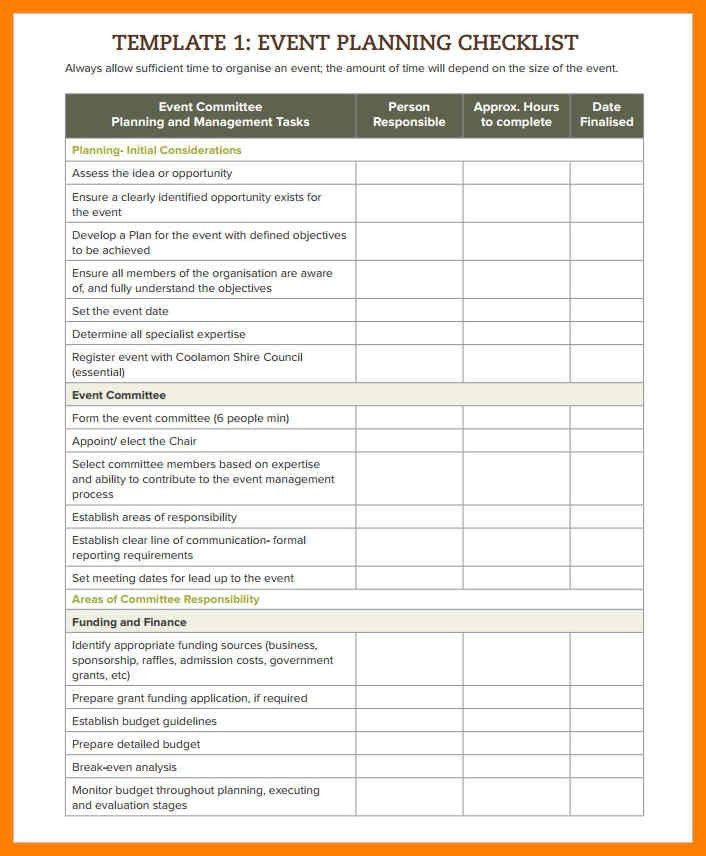 100+ Project Improvement Plan Template Excelerator Margin - meeting planning template