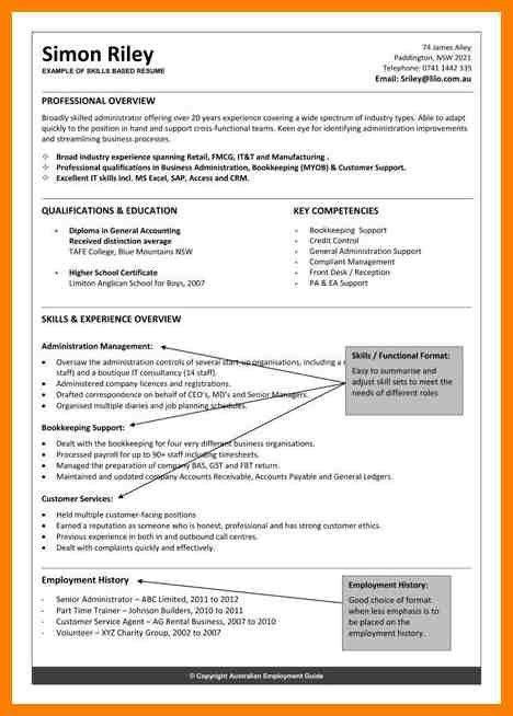 Cfo Resume Examples Resume Sample For A Cfo, Resume Sample 21 Cfo - skills based resume template word