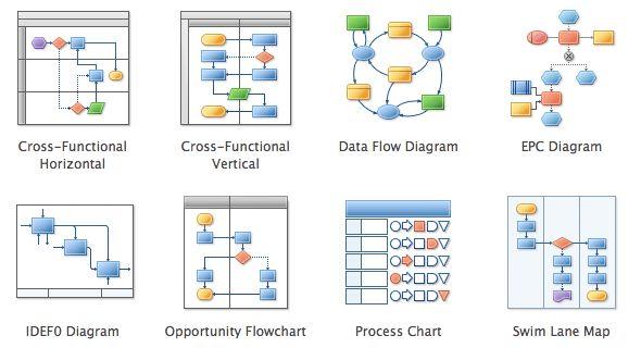 Template Flowchart Flow Chart Template 30 Free Word Excel Pdf - flow chart word template
