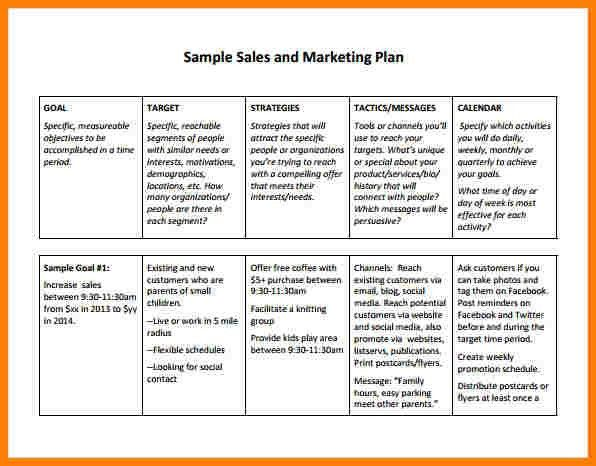 Sample Sales Plan Template Sample Sales Plan Template 17 Free - sales plan format