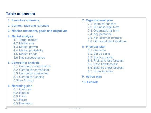 Smart Action Plan Template Word Action Plan Template 110 Free - marketing action plan template