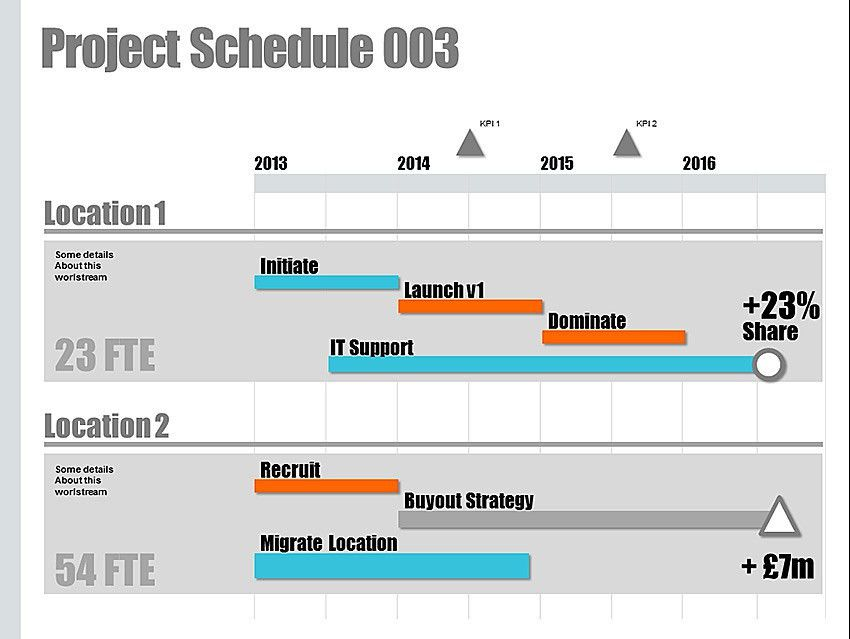 Project Recap Template Sample Project Summary Template 8 Free - release plan template