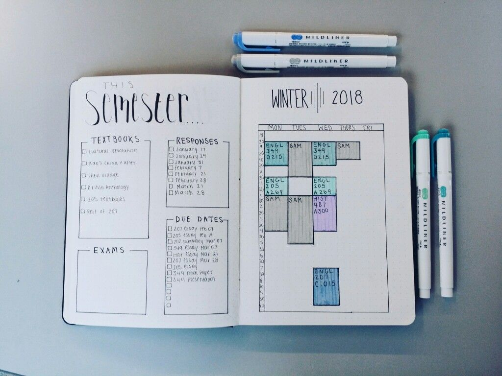 Semester organization for school bulletjournal
