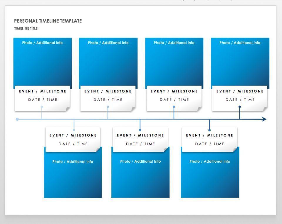 Sample Personal Timeline personal development action plan - event timeline sample