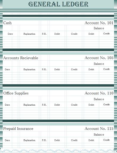 General Ledger Form General Ledger Sheet Template Double Entry - ledger accounts template