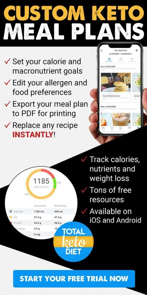 Weekly Keto Meal Plans & Recipes App