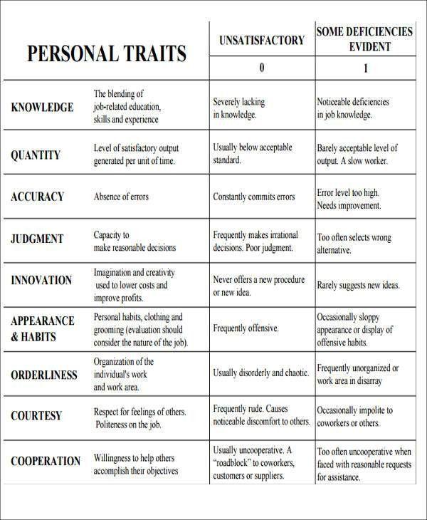 Job Analysis Report business analysis report sample sample - analysis report sample
