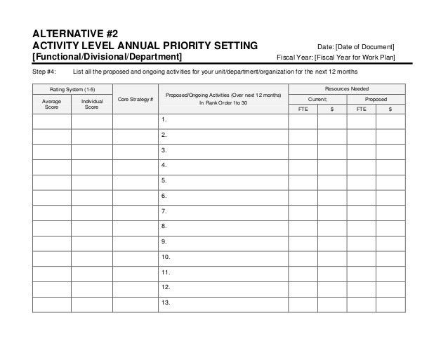 Annual Sales Plan Template Free Sales Plan Templates Smartsheet - sales plan format