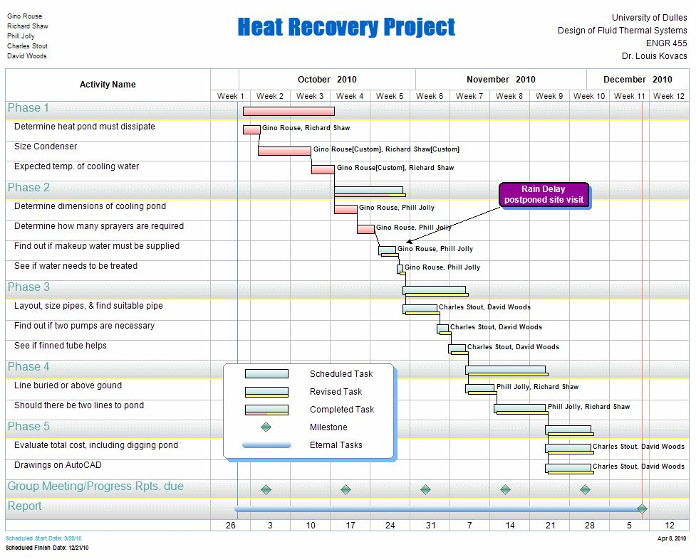 Microsoft Project Templates Construction Download A Sample - construction schedules templates