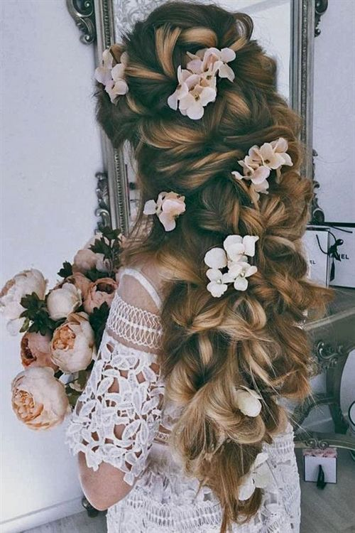 """<a class=""""pintag"""" href=""""/explore/BridalHairstyle/"""" title=""""#BridalHairstyle explore Pinterest"""">#BridalHairstyle</a><p><a href=""""http://www.homeinteriordesign.org/2018/02/short-guide-to-interior-decoration.html"""">Short guide to interior decoration</a></p>"""