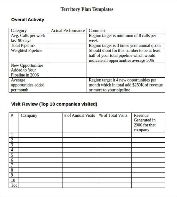 Annual Sales Plan Template Free Sales Plan Templates Smartsheet - sales plan templates