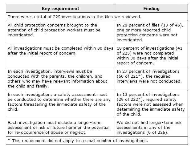 Audit Findings Template 14 Internal Audit Report Templates Free - safety report sample